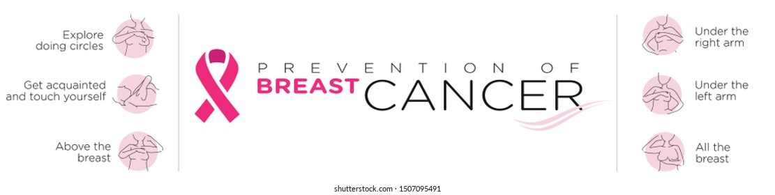 Prevention of breast cancer. Self-examination. Vector illustration. Healthcare poster or banner template.