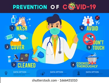 Prevention of COVID-19 infographic poster vector illustration. Coronavirus protection flyer
