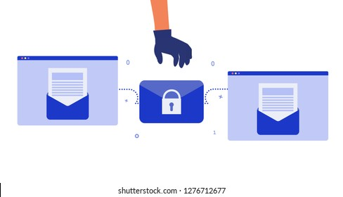 Prevention of mail leakage. Data breach, compromised email. Hacker breaks security.  Encrypted data. Mitigate damage. Authorized access.