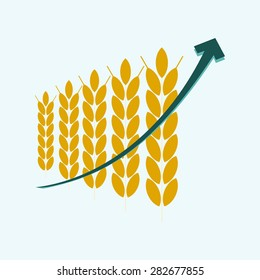 price growth grain, infographic with graph of increase wheat. agribusiness, agrobusiness