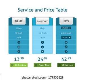 Price table