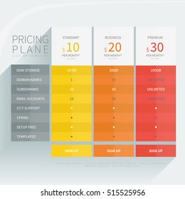Pricing comparison plan set for commercial business web services and applications. Design element interface for website, banners, hosting, ui, ux, mobile app. Vector illustration template.