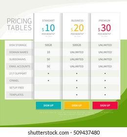 Pricing comparison table set for commercial business web services and applications. Design element interface for website, banners, hosting, ui, ux, mobile app. Vector illustration template.
