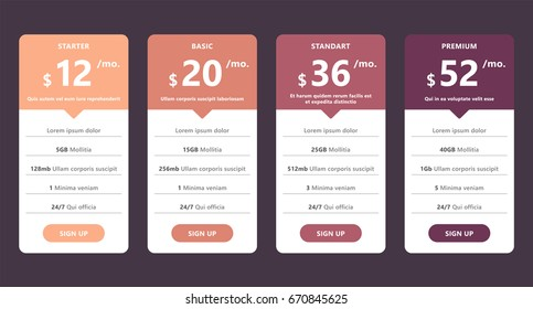 pricing plans and tables for web and applications