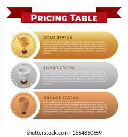 Pricing table banner design template. Gold, silver and bronze cups isometric illustration with text space for competition or tournament results. First, second and third place category webpage concept.