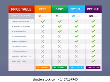 Pricing table chart. Price plans checklist, prices plan comparison and tariff list charts template. Checklist column, commercial billboard or purchase comparative board interface vector illustration