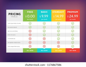 Pricing table design for business. Price plan web hosting or service. Table chart comparison of tariff.