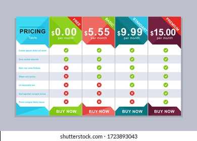Pricing table design. Simple price list design with services descriptions. Web comparison pricing table vector illustration. Price table set for four tariff - plans free, basic, standard and premium