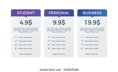 pricing table, list, plan or comparison template vector. business presentation, infographic, website element, hosting plan.