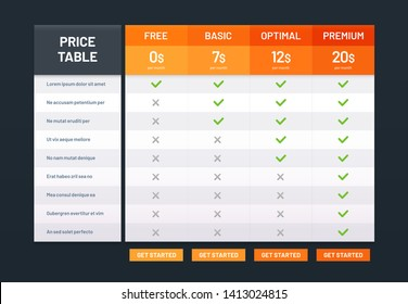 Pricing table. Tariff comparison list, price plans desk and prices plan grid chart template vector illustration
