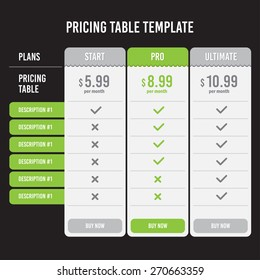 Pricing Table Template with Three Plan Type - Start Pro and Ultimate Graphic Design in vector.