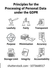 Principles for the Processing of Personal Data under the GDPR. General Data Protection Regulation. The protection of personal data, infographics illustration. Isolated on white.