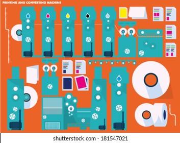 Printing and Converting Machine