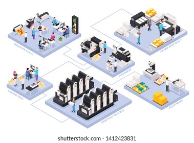 Printing house isometric flowchart with paper and paint symbols isometric vector illustration
