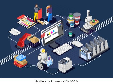 Printing house polygraphy industry isometric composition with human characters robotic manipulators and images of printer consumables vector illustration