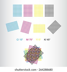 Printing rosettes - correct rotation for print of cyan, magenta, yellow and black rosettes