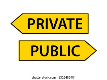 Private or public road sign isolated on white background