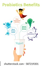 Probiotics Benefits Infographics - Funny Comic Probiotics Bacteria Characters - Microbiological Treatment of Various Diseases - Vector Art Illustration