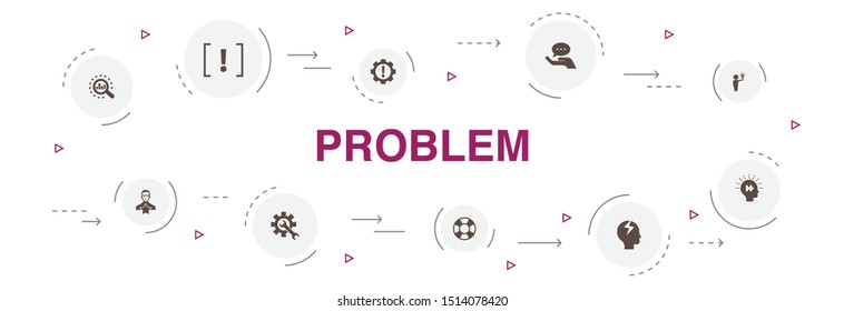problem Infographic 10 steps template.solution, depression, analyze, resolve icons