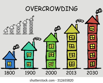 Problem of overcrowded population. infographics elements, doodle vector symbols.