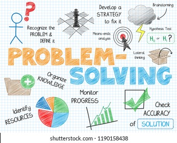 PROBLEM-SOLVING vector graphic notes