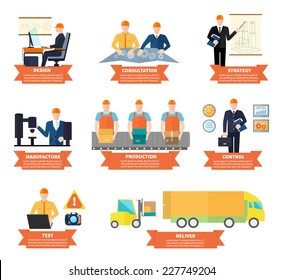 Process of creating goods business plan consultation strategy control production transportation flat design. Infographic of main stages of production process from product design to test and deliver