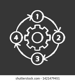 Process diagram chalk icon.  PFD. Flowsheet. Continuous process map. Deployment flowchart. Problem solving stages. Plan implementation. Moving in circle. Isolated vector chalkboard illustration
