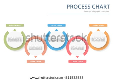 Process Diagram Template Circles Flowchart Workflow Stock Vector
