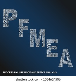Process failure mode and effect analysis diagonal typography background. Blue background with main title PFMEA filled by other words related with process failure mode and effect analysis method