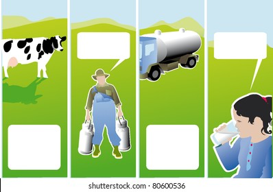 The process of milk farmer the cows