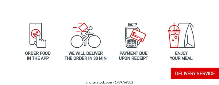 process Online order, payment and delivery service line icons set isolated on white. outline symbols for app food order and delivery service banner. Quality elements bicycle bike with editable Stroke