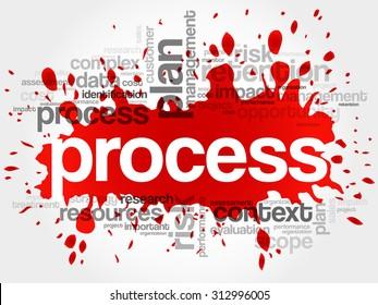 Process word cloud, business concept - Shutterstock ID 312996005