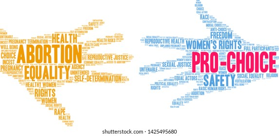 Pro-Choice word cloud on a white background.