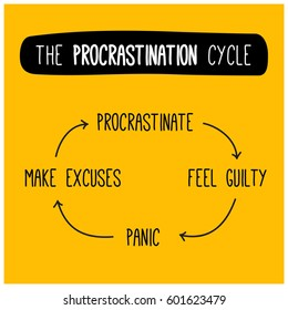 The Procrastination Guilt Panic and Excuses never-ending funny cycle