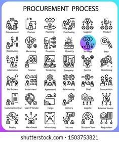 Procurement Process concept line icons