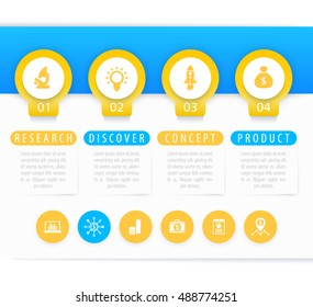 Product development, infographic elements, 1, 2, 3, 4 steps, timeline, template for  report, in yellow and blue