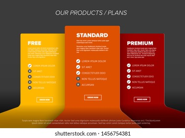 Product features schema template cards with three services, feature lists, order buttons and descriptions - dark yellow, orange and red version