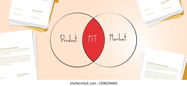 Product market fit. Marketing concept of select right audience or consumer base for your product
