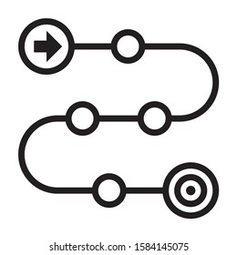 Product roadmap or project development roadmapping line art vector icon for apps and websites