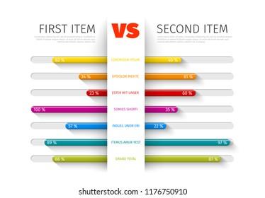 Product / service comparison table with description and indicators - light version