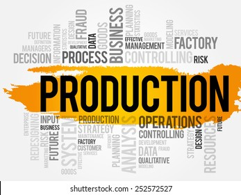 Production plan images stock photos vectors shutterstock production word cloud business concept malvernweather Image collections