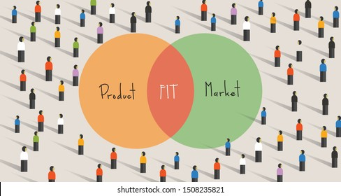 Product/market fit means being in a good market with a product that can satisfy that market. minimum viable product that addresses and solves a problem or need that exists