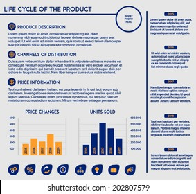 Products life cycle template with charts, diagrams, icons and editable text