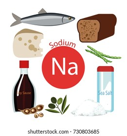 Products rich with sodium. Bases of healthy food. Composition from natural organic products and the sign of sodium on a white background. Healthy lifestyle