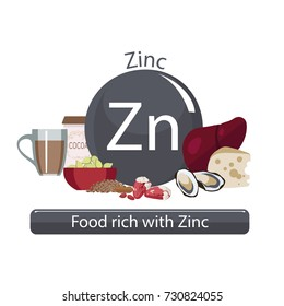 Products rich with zinc. Bases of healthy food. Composition from natural organic products and the sign of zinc on a white background. Healthy lifestyle