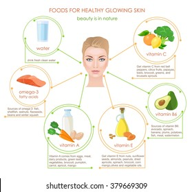 Products for skin