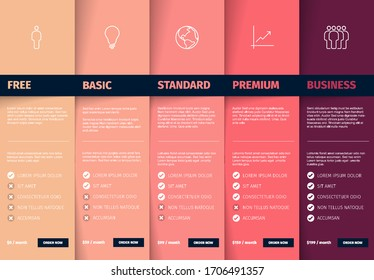 Products versions feature and price list table