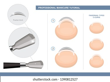 Professional Manicure Tutorial. How to Use a Cuticle Pusher. Fingernail Types. Nail Extension and Manicure Tools. Vector illustration
