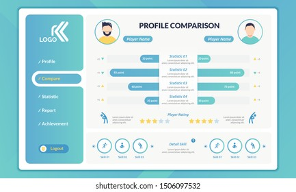 Profile comparison on infographic or user interface template