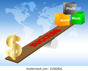 Profit illustration
